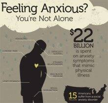 Feeling Anxious? You're Not Alone: Anxiety in America
