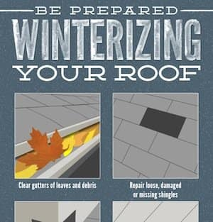 Be Prepared Winterizing Your Roof