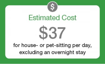 house sitting cost