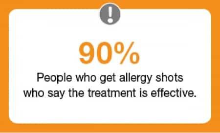 How Much Do Allergy Shots Cost? | Angie's List