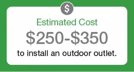 How Much Does It Cost To Add An Electrical Outlet Cover With Wall