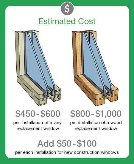 How much does it cost to replace windows angie 39 s list for Cost of new construction
