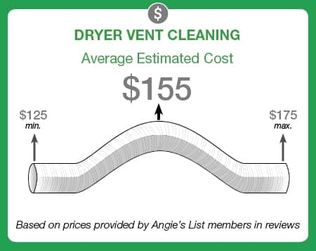 Dryer Vent Cleaning Angie S List,What Is A Cotyledon