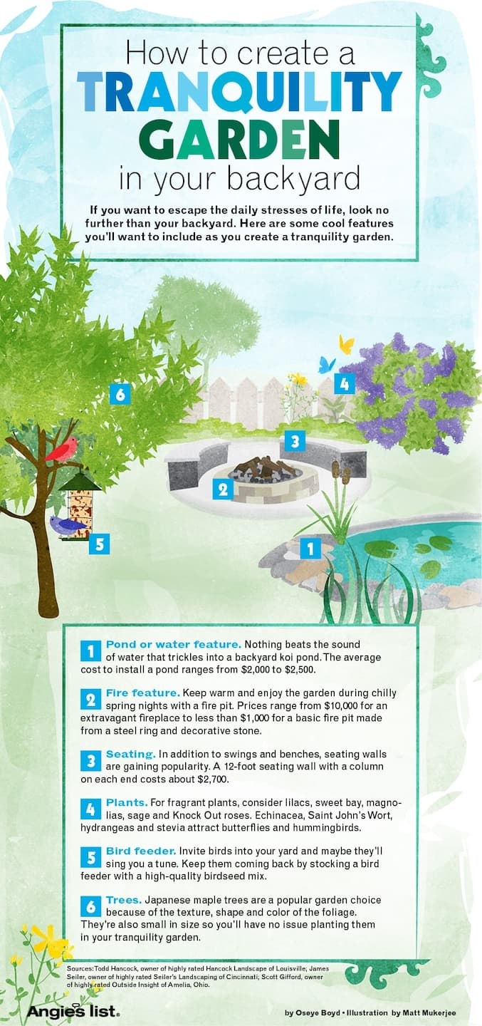 Infographic How To Build A Tranquility Garden In Your