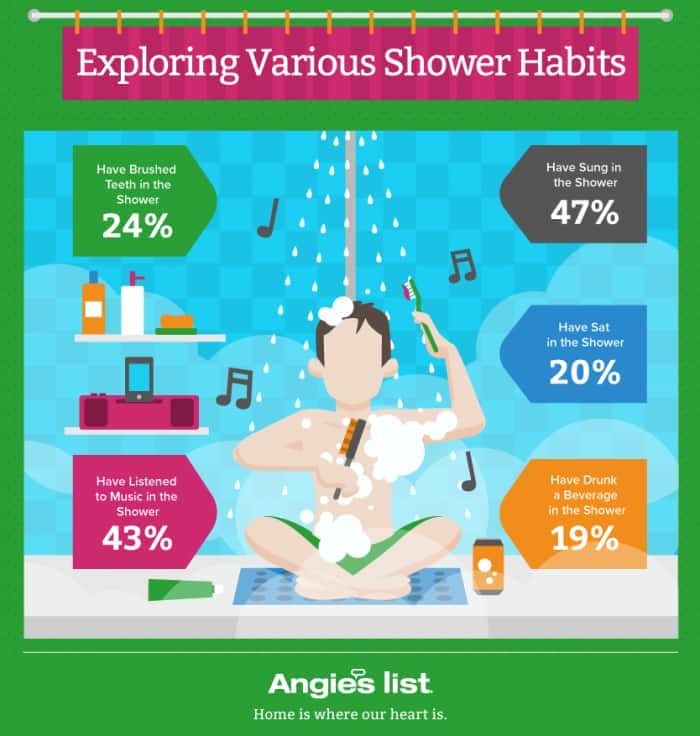 unusual-shower-habits-graphic