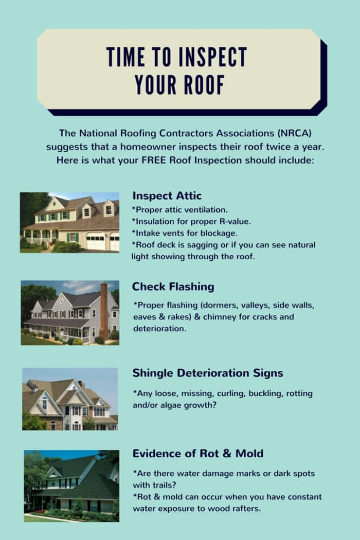 A checklist can be helpful when inspecting your roof.  (Photo by National Roofing Contractors Association)