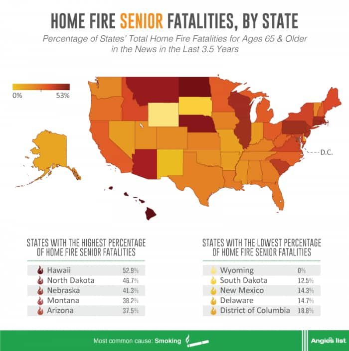 map showing highest senior fire fatalities by state