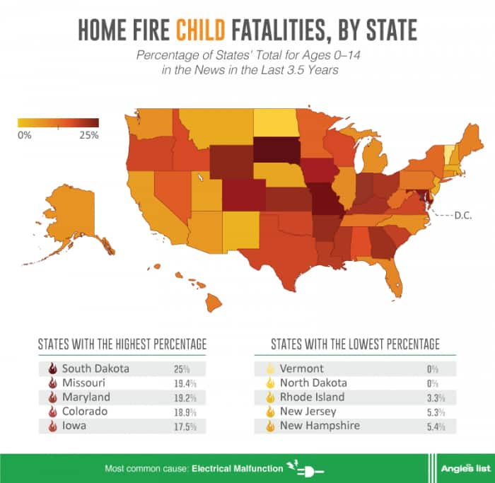 map showing highest child fire fatalities by state