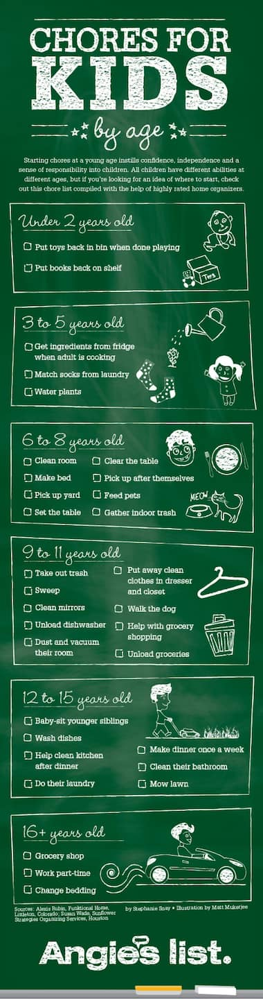 Infographic: Chores for Kids   Angie's List