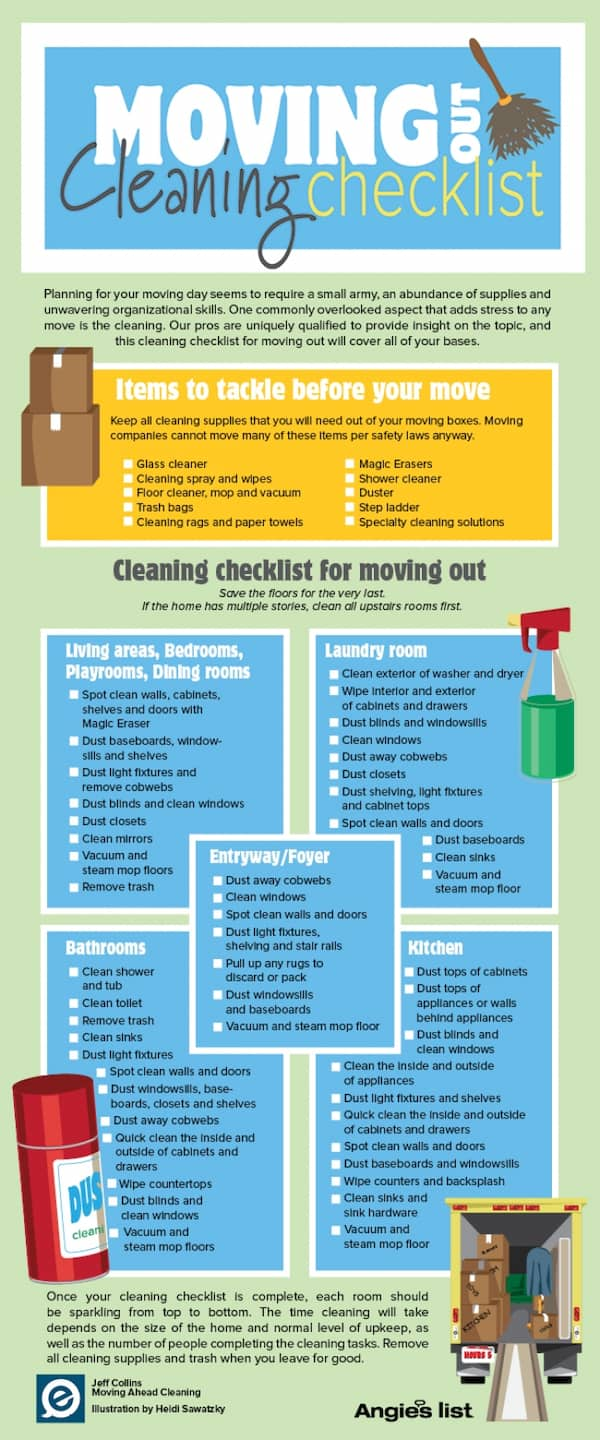Infographic: Moving out Cleaning Checklist | Angie\'s List