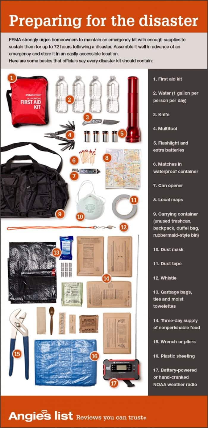 Disaster preparation kit