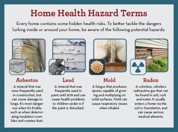 health hazards infographic