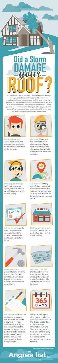 storm damage roof infographic