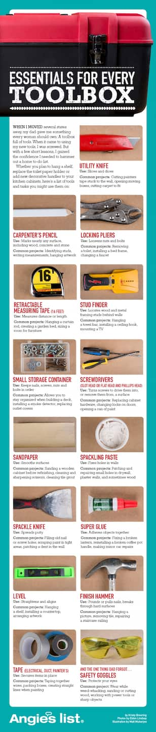 essential tools for a toolbox and DIY handyman projects