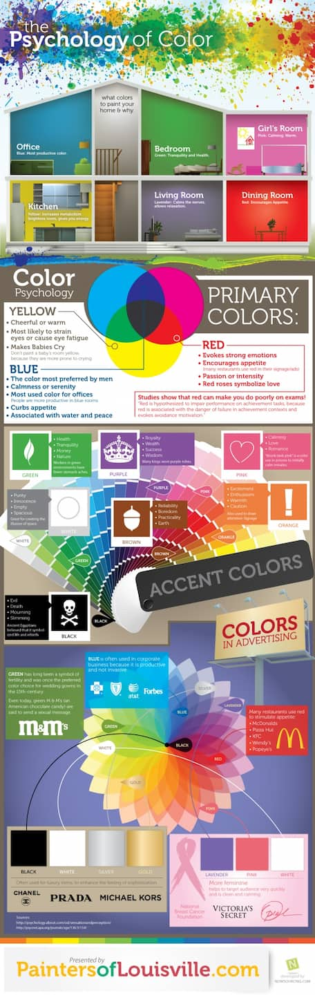 infographic of the psychology of paint colors