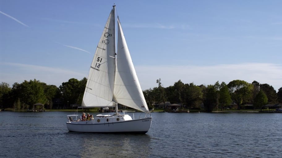 sailboat on a lake with a clear sky