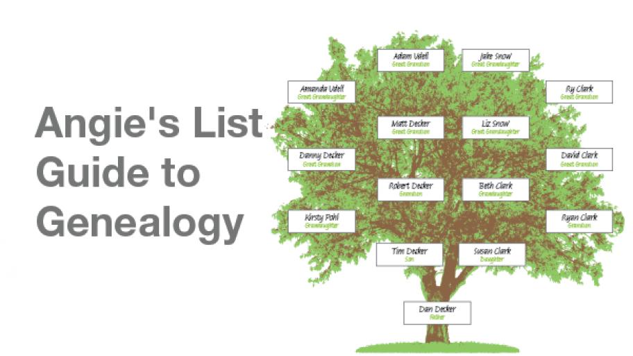 geneology tree