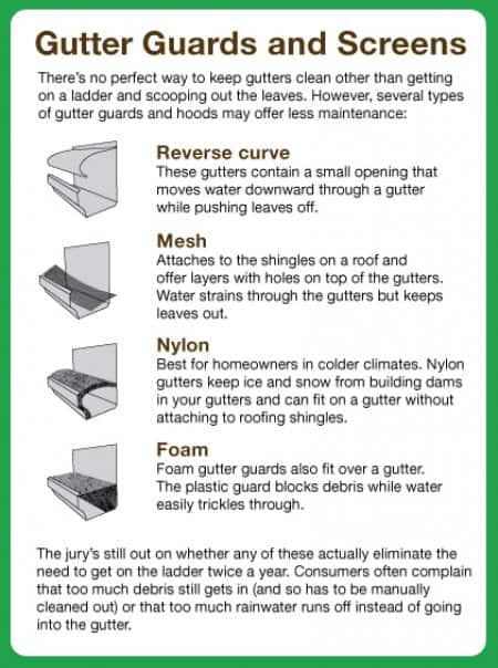 Learn about the different kinds of gutter guards you can buy.