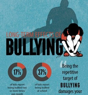 the problem solution and long term effects of cyber bullying on children The effects of bullying can be both immediate and long-term here are the short-term effects of bullying, along with suggestions for addressing them  victims of bullying commonly demonstrate a number of psychological problems, particularly depression and anxiety girls may also develop eating disorders after or while being bullied.