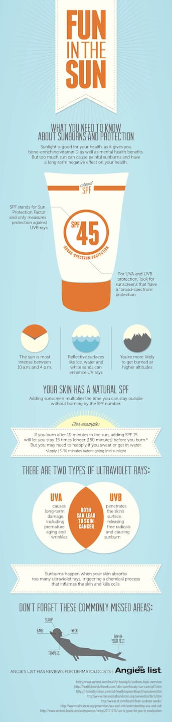 Fun In The Sun What You Need To Know About Sunburns And Protection Angie 39 S List