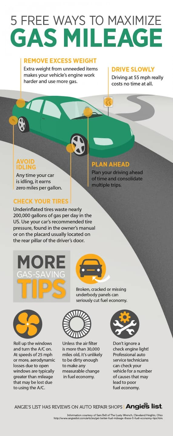 How to Get Better Gas Mileage | Angie\'s List