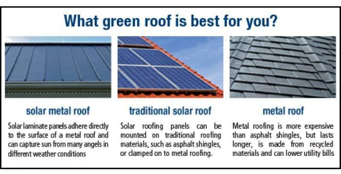 3 Metal Roof Options